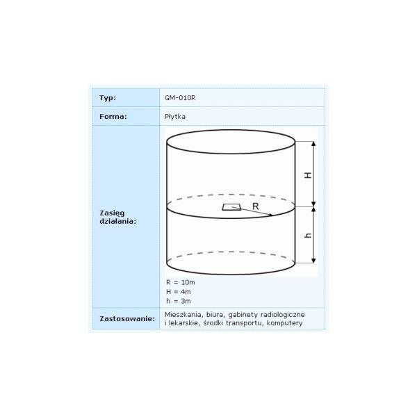 Zestaw: Odpromiennik (neutralizator) radiestezyjny TM-025R + GM-010R